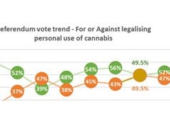 Cannabis control vote on a tightrope